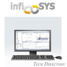 Analysis and Diagnostic System  infiSYS RV-200